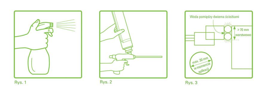 Zasady użycia pianki montażowej w procesie montażu okien
