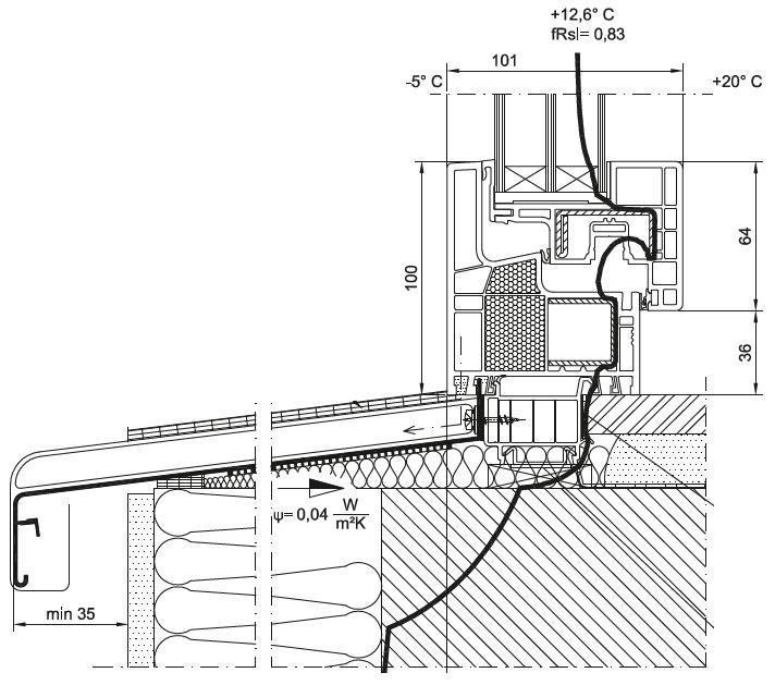Przebieg izotermy 12,8 °C w progowej części prawidłowo zamontowanej konstrukcji jednoskrzydłowego okna TEAM ICON.