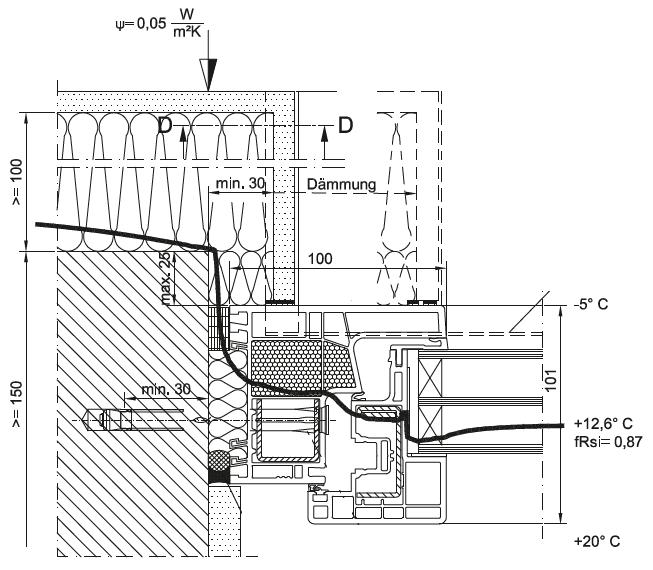 Przebieg izotermy 12,8 °C w obrębie stojaków ram ościeżnic prawidłowo zamontowanej konstrukcji jednoskrzydłowego okna TEAM ICON.