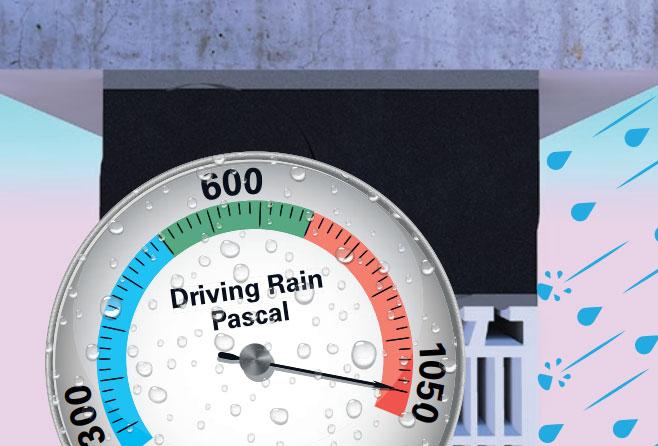 Hybrydowa folia wielkofunkcyjna TP654 illmod TRIO 1050 jest wysoce odporna na zacinający deszcz