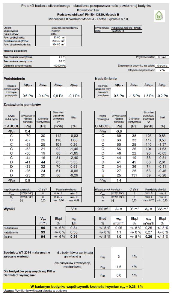 Dane z raportu szczelnosci powietrznej