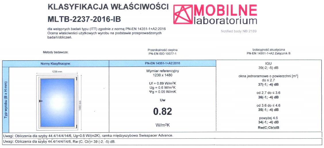 Sprawozdanie z badań przenikalności cieplnej i izolacyjności akustycznej okna Passiv-line_S -