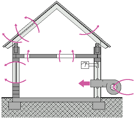 Test szczelności budynku Blower Door – kierunek przepływu powietrza – nadciśnienie
