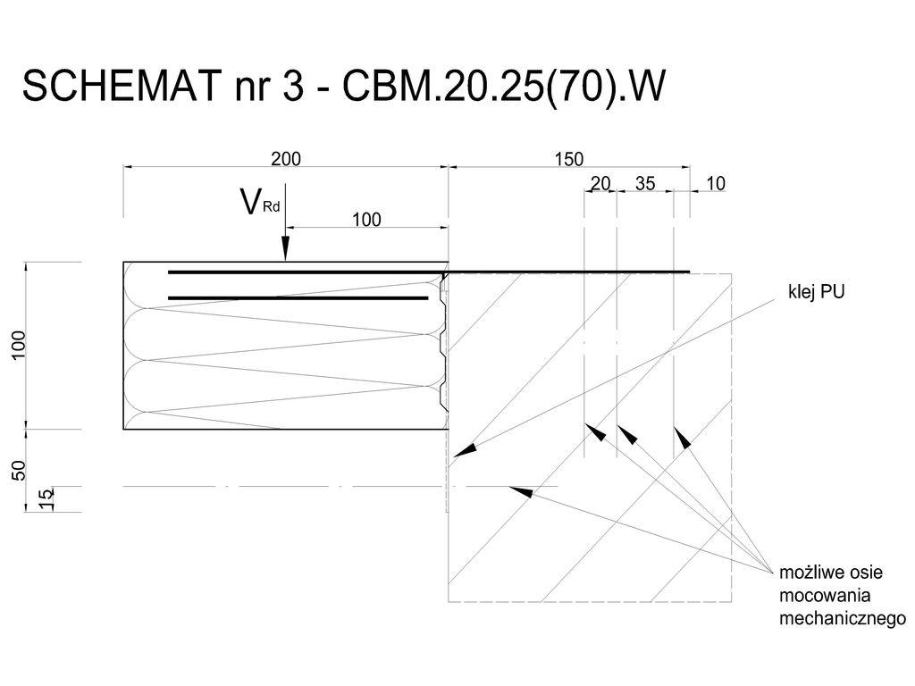 Element systemu montażu w warstwie ocieplenia Marbet Bausystem CBM 20.25(70).W