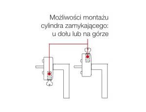 Klamka do okien SecuSelect z kluczkiem. Możliwe umiejscowienie cylindra zamykającego.