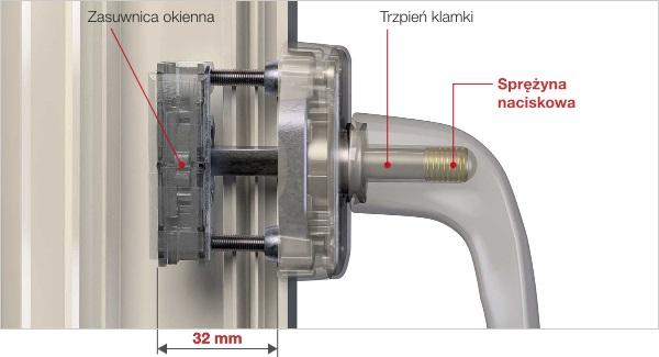 Klamka do okien VarioFit 32mm