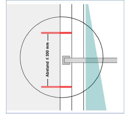 Zasada montażu w obszarze profilu statycznego