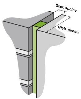 Dobór taśmy rozprężnej w zależności o szerokości i głębokości spoiny