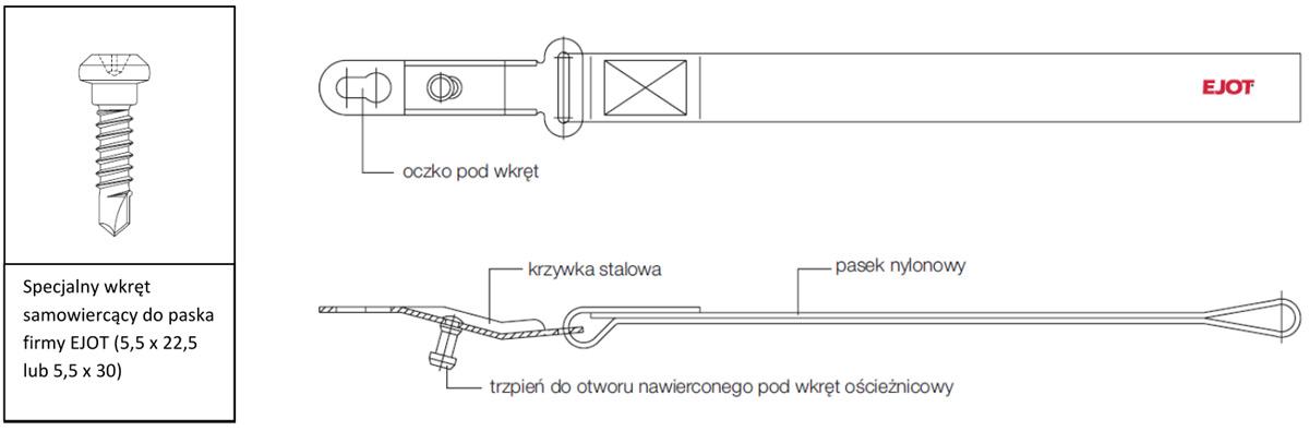 Pasek wielokrotnego użytku firmy EJOT wraz z wkrętem samowiercącym