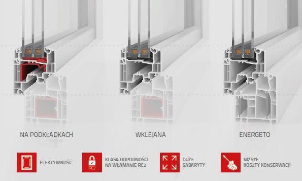 Multifalz technologia szklenia na 3 różne sposoby