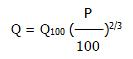wzór na obliczanie przepuszczalności odniesienia przy ciśnienu inny od 100 PA