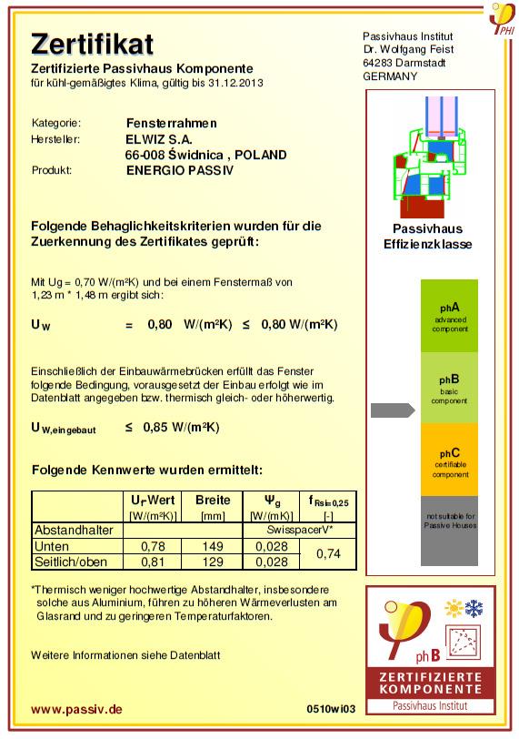 Energio Passiv - certyfikat PHI Darmstadt
