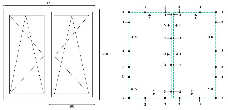 Okno antywłamaniowe Adams AS 4000 Roundline schemat rozmieszczenia okuć