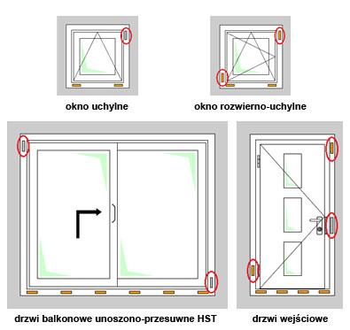 illbruck SP351 klej do montażu okien (płynny klin okienny) zastępujący klocki nośne i dystansowe. Schemat rozmieszczenia punktów aplikacji.