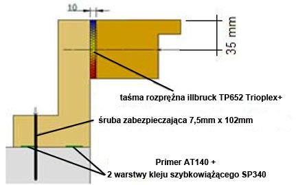 Montaż w klasie RC2/RC3 odproności na włamanie. Schemat mocowanie kątownika PR010 do muru konstrukcyjnego. System MOWO typ 3.