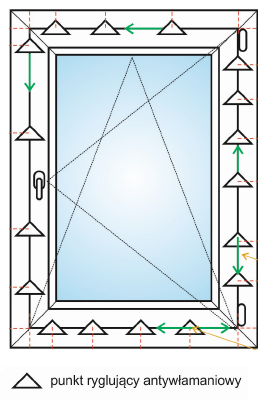 Schemat okucia okna Team Balance
