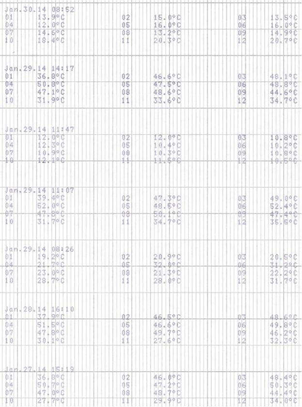 Oknoplast Winergetic Premium raport z pomiarów temperatury