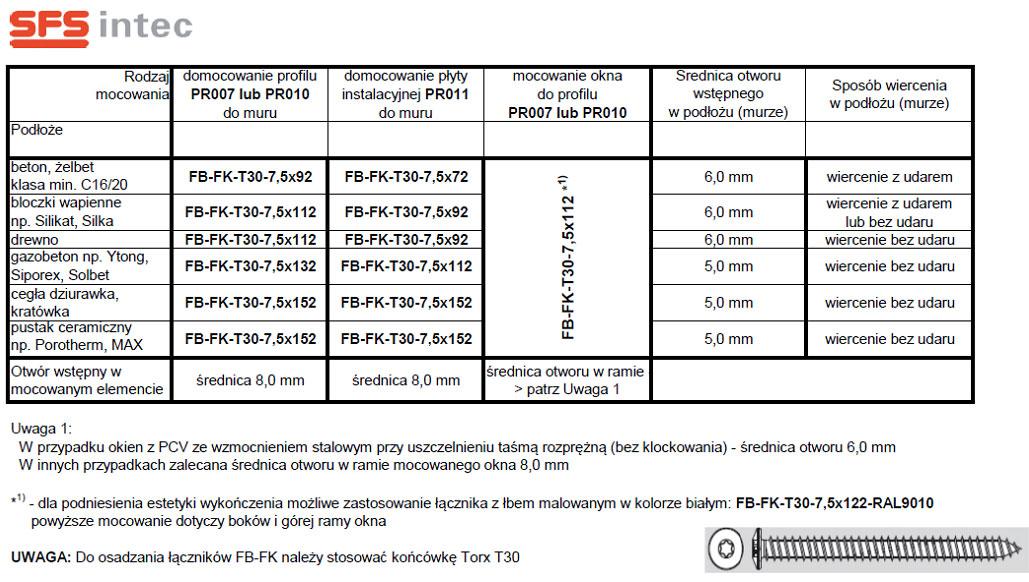 Tabela doboru wkrętów - illbruck MOWO