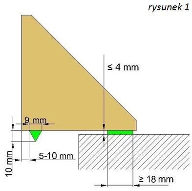 Tolerancje montażowe systemu montażu okien w warstwie ocieplenia illbruck MOWO