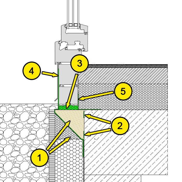 Dolne uszczelnienie złącza drzwi balkonowych. Kombinacja środków uszczelniających. illbruck MOWO.