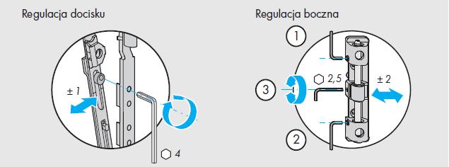 Okna regulacja okuć Siegenia - element A - zawias rozwórki