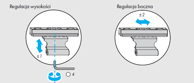 Okna regulacja okuć Siegenia - element C - zawias uchyłu