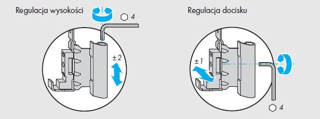 Okna regulacja okuć Siegenia - element D - zawias dowrębowy skrzydła