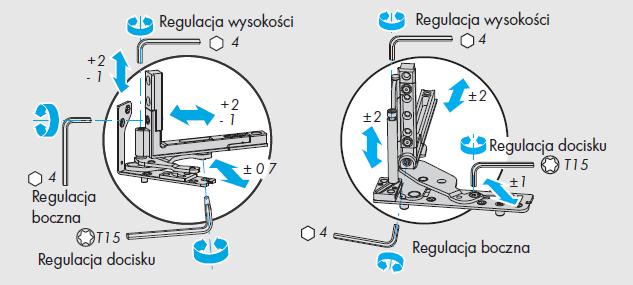 Okna regulacja okuć Siegenia - element D - zawias ramy-zawias skrzydła