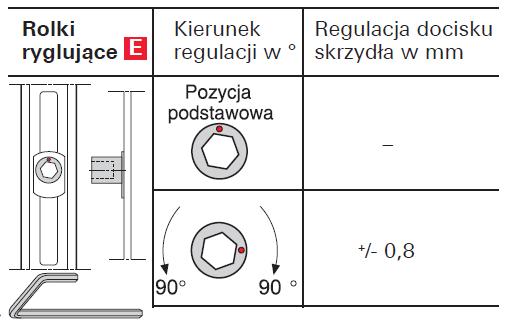 regulacja okna zima lato okucia Roto