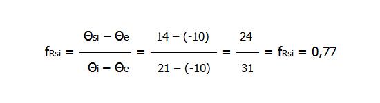 Współczynnik fRsi - przykład obliczeń