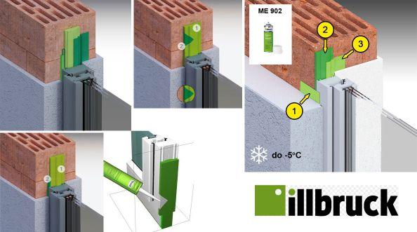 Warstwowy montaż szczególny - akustyczny, antywłamaniowy, w niskich temperaturach.