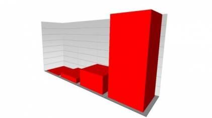 Zależność między elementami składowymi okna a jego właściwościami użytkowymi