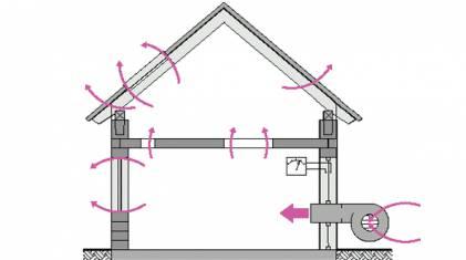 Test szczelności powietrznej budynku - Blower Door.