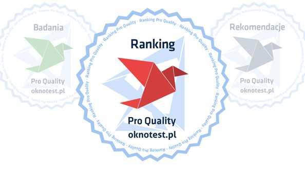 Sieci sprzedaży w Rankingu Pro Quality 2015