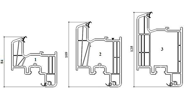 Wymiarowanie i ograniczenia wielkości okien PCV