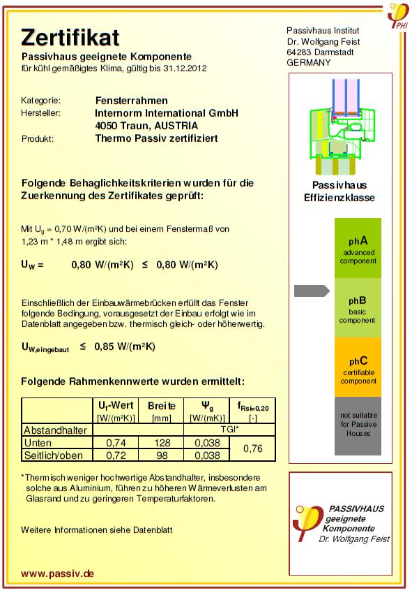 Internorm KF 400 Certyfikat Passivhaus Darmstadt