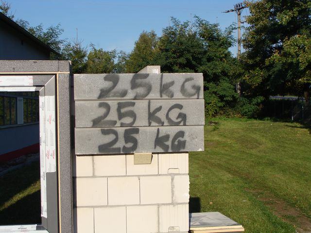 MOWO test wytrzymałości - obciążenie 75kg