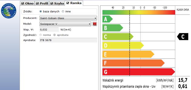 etykieta energetyczna dane o ramie