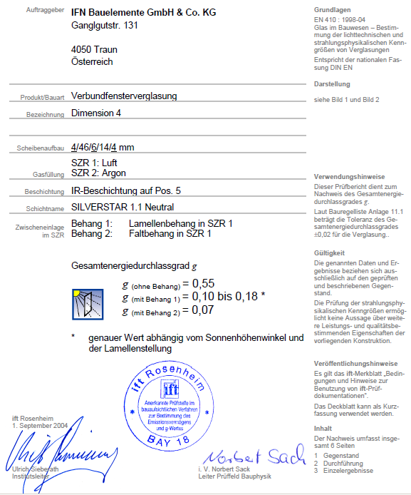 Dimension4 współczynnik g. Certyfikat badań IFT Rosenheim
