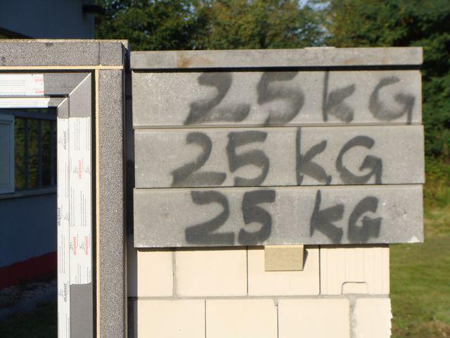MOWO test wytrzymałości - obciążenie 100kg