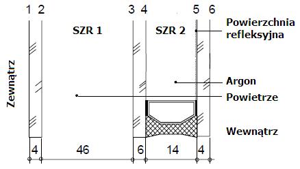 DIMENSION 4 przeszklenie okna bez żaluzji międzyszybowej