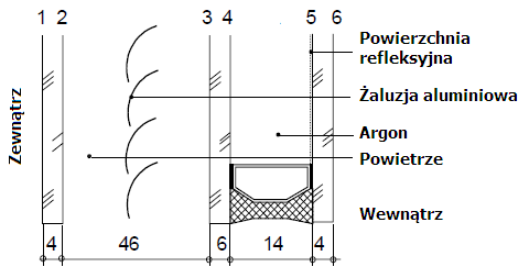 DIMENSION 4 Przeszklenie okna z lamelową aluminiową żaluzją międzyszybową