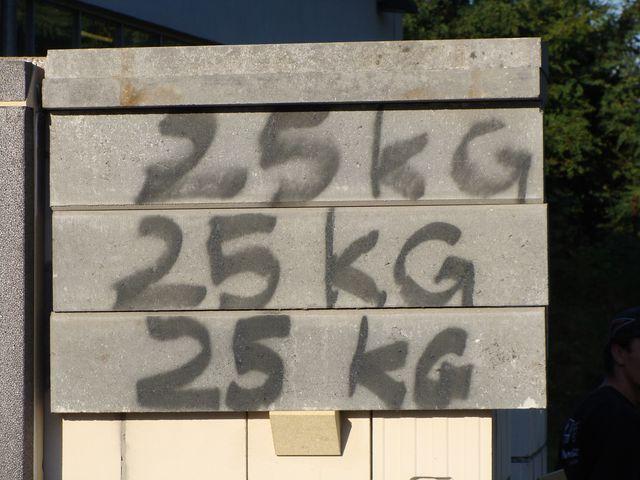 MOWO test wytrzymałości - obciążenie 125kg