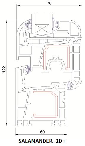 Salamander 2D+ schemat i wymiary