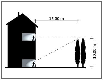 Zależność. Położenie okna/kondygnacji a ilość światła docierającego do pomieszczenia.