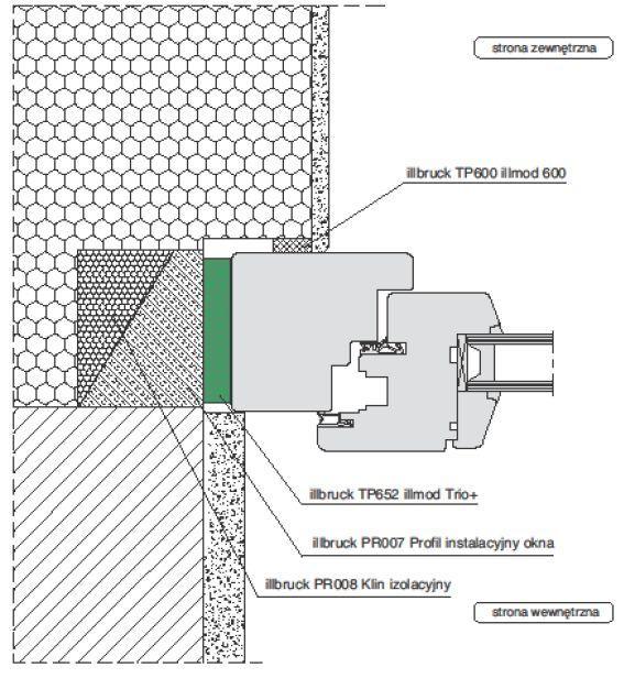 MOWO schemat zastosowania w klasycznej ścianie dwuwarstwowej