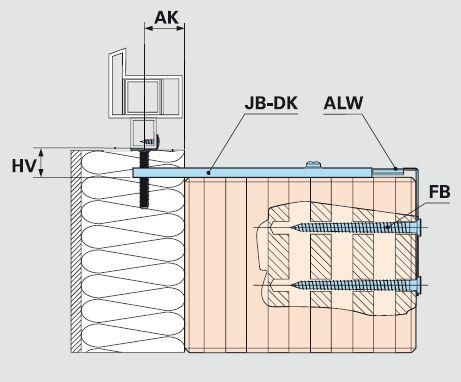 Konsola dolna JB-DK montaż w ścianie z pustaków