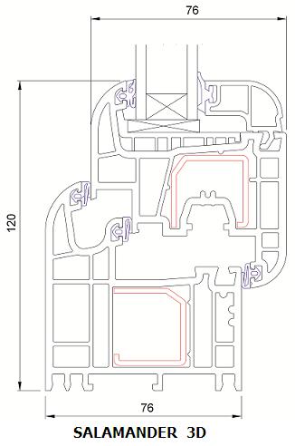 Salamander 3D. schemat i wymiary