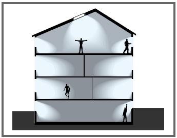 projektowanie z wykorzystaniem światła naturalnego