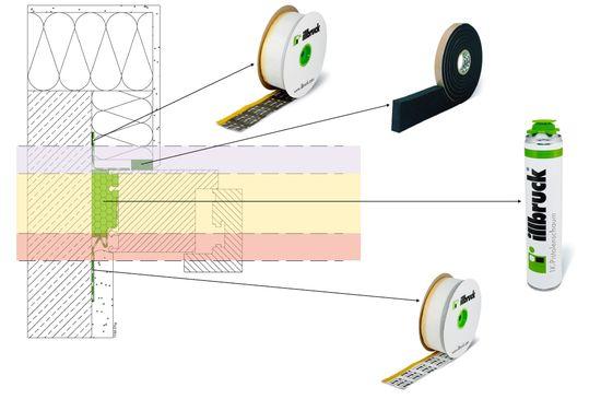system i3. Przekrój montażowy i pokaz środków wchodzących w skład systemu i3.